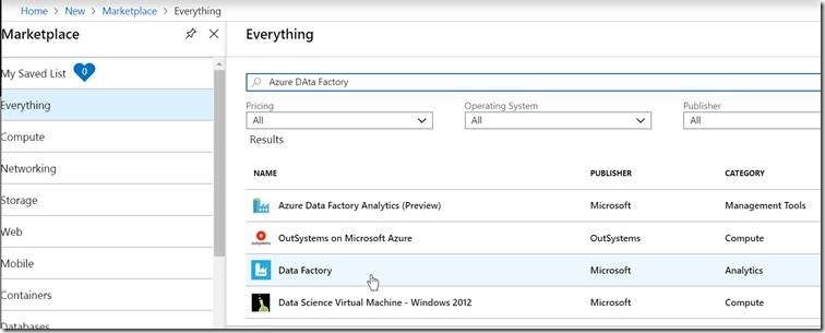 How to Use Microsoft Graph Data Connect to Extract Data Using Azure